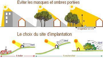 L 39 architecture bioclimatique - Architecture bioclimatique definition ...