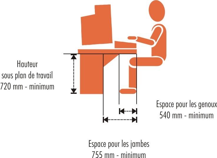 Des postes de travail ergonomiques for Bureau 4 postes de travail