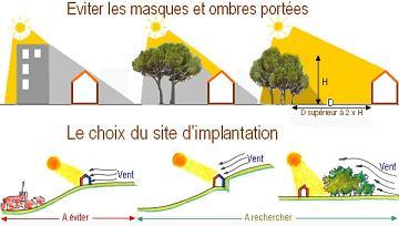 L 39 architecture bioclimatique - Maison bioclimatique definition ...